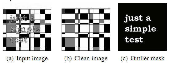Naiyan Wang - Bayesian Robust Matrix Factorization for Image and