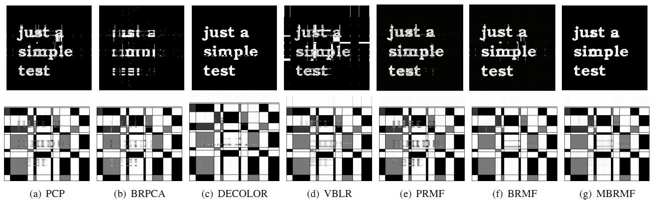 Naiyan Wang - Bayesian Robust Matrix Factorization for Image and